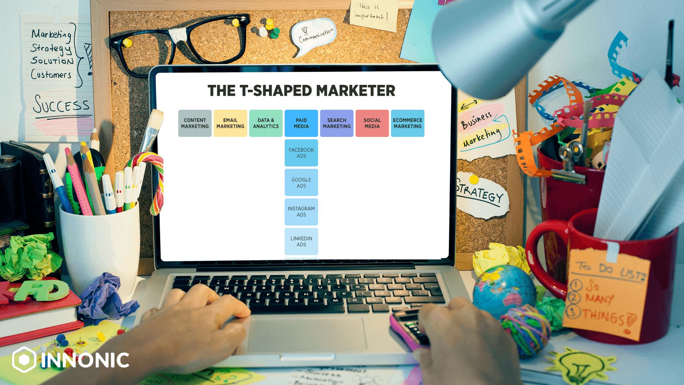 T-shaped marketer Innonic